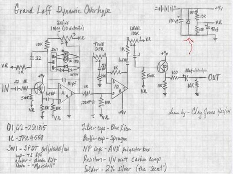 ランドグラフ:DODの回路図