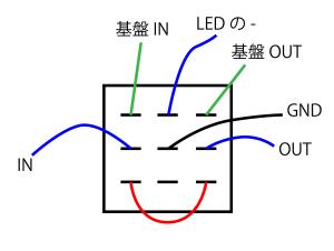 スイッチ構造