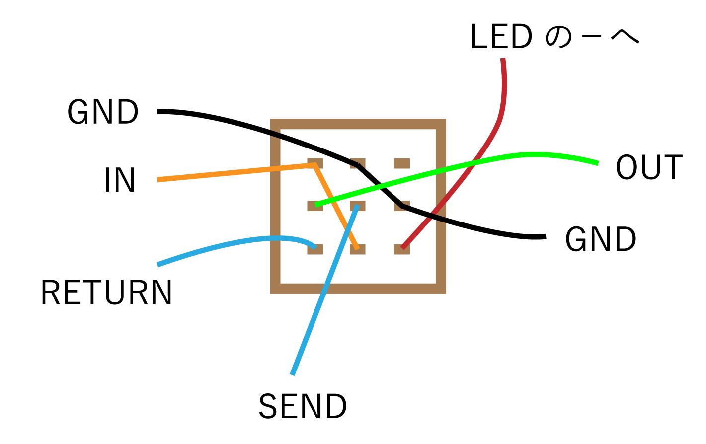 3loop-2fix