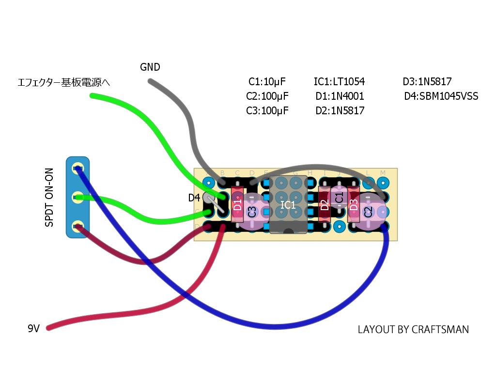 shoatsu_layout