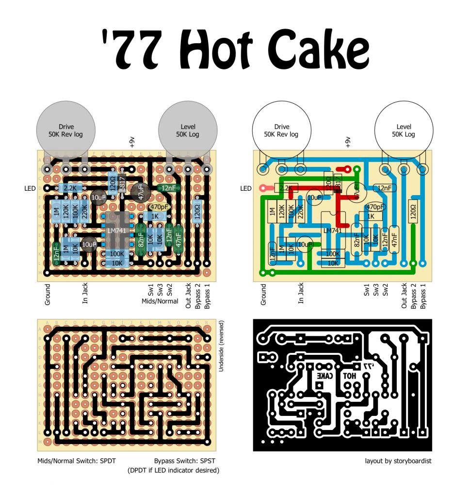 hot-cake-old-circuit