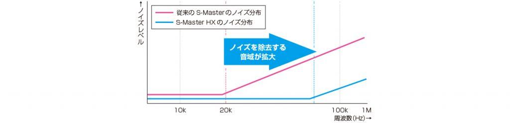 mdr-1000x-13
